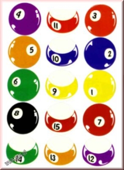 Self-adhesive sticker Pool Ball no. 1 - 15 Diameterr 19 cm